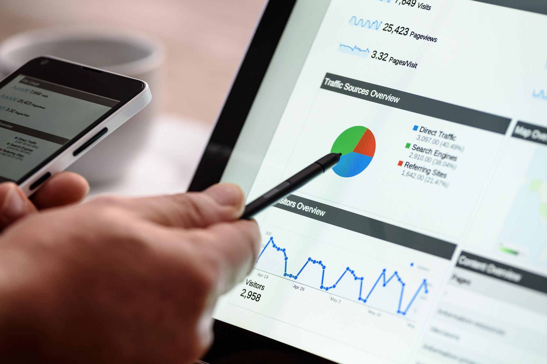 Search Engine Marketing - SEM