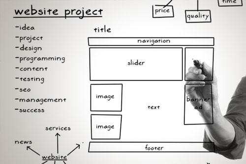 sviluppo e progettazione siti web